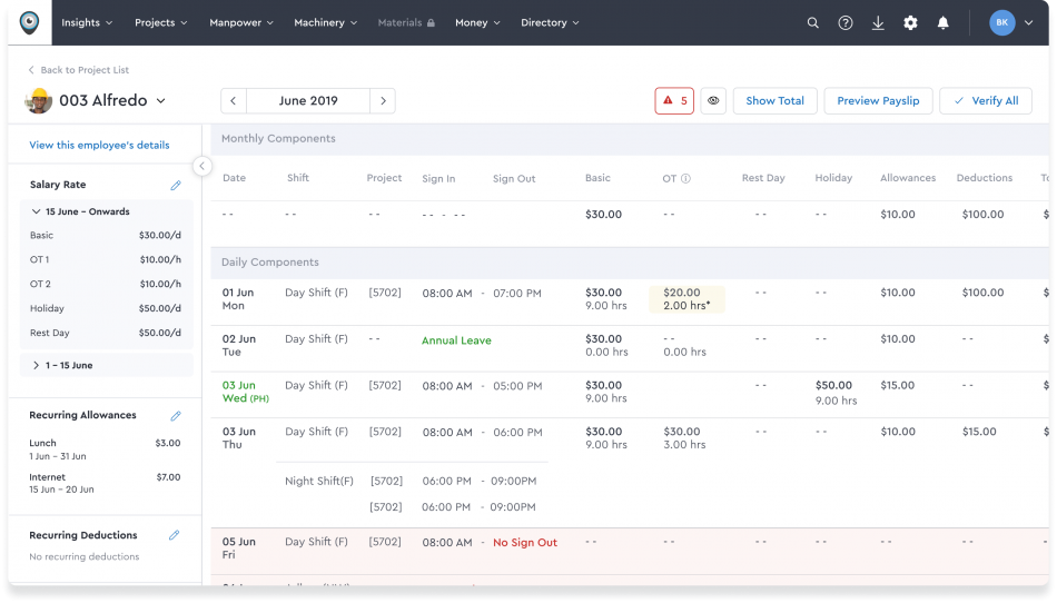 Configure any Payroll Cycle